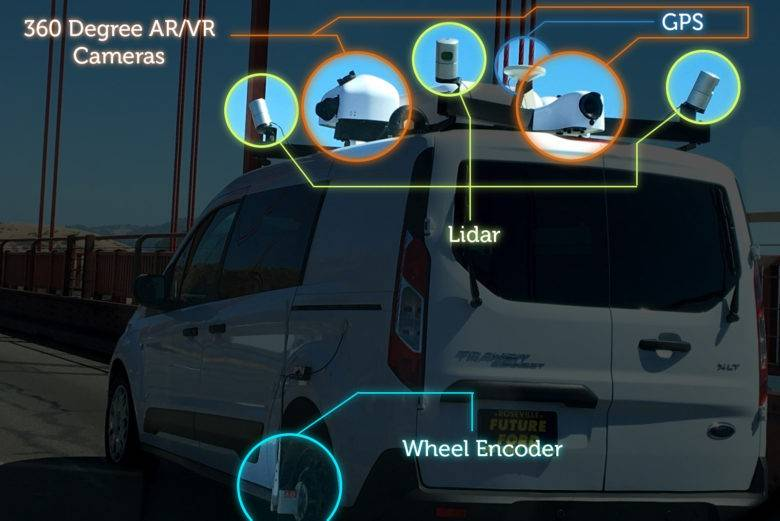 Sürücüsüz araçlar ve teknoloji
