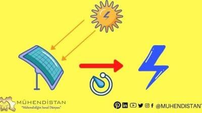 2021 Yılında En Verimli Güneş Panelleri